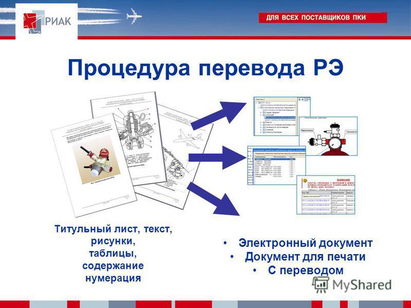 Процедура перевода РЭ Титульный лист, текст, рисунки, таблицы, содержание нумерация Электронный документ Документ для печати С переводом