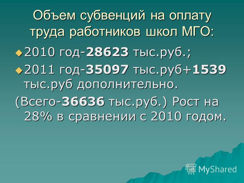 Объем субвенций на оплату труда работников школ МГО: 2010 год-28623 тыс.руб.; 2010 год-28623 тыс.руб.; 2011 год-35097 тыс.руб+1539 тыс.руб дополнительно. 2011 год-35097 тыс.руб+1539 тыс.руб дополнительно. (Всего-36636 тыс.руб.) Рост на 28% в сравнени