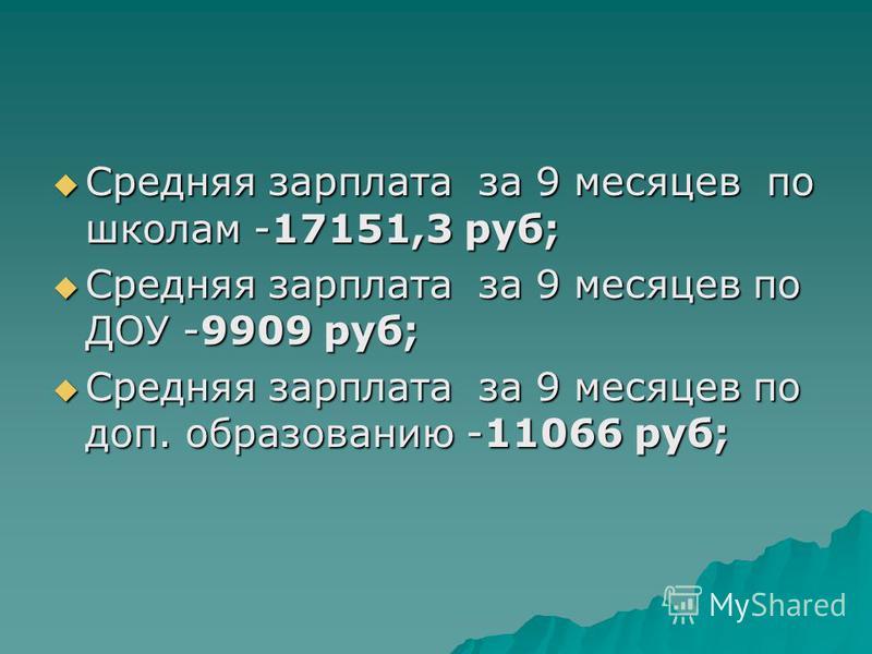 Средняя зарплата за 9 месяцев по школам -17151,3 руб; Средняя зарплата за 9 месяцев по школам -17151,3 руб; Средняя зарплата за 9 месяцев по ДОУ -9909 руб; Средняя зарплата за 9 месяцев по ДОУ -9909 руб; Средняя зарплата за 9 месяцев по доп. образова