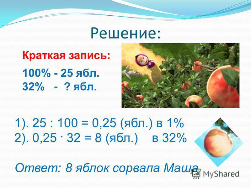 Решение: Краткая запись: 100% - 25 обл. 32% - ? обл. 1). 25 : 100 = 0,25 (обл.) в 1% 2). 0,25. 32 = 8 (обл.) в 32% Ответ: 8 облок сорвала Маша