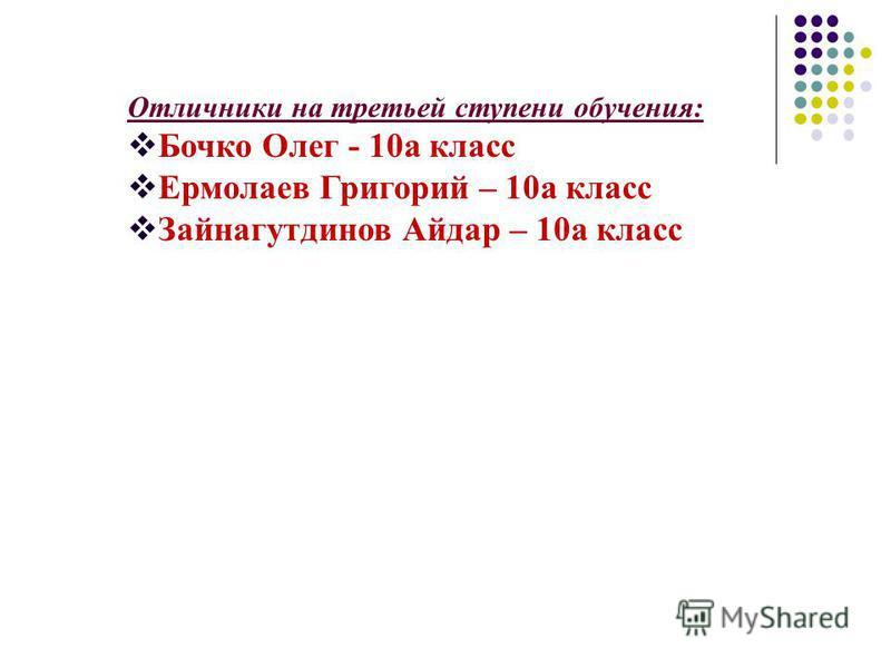Отличники на третьей ступени обучения: Бочко Олег - 10 а класс Ермолаев Григорий – 10 а класс Зайнагутдинов Айдар – 10 а класс