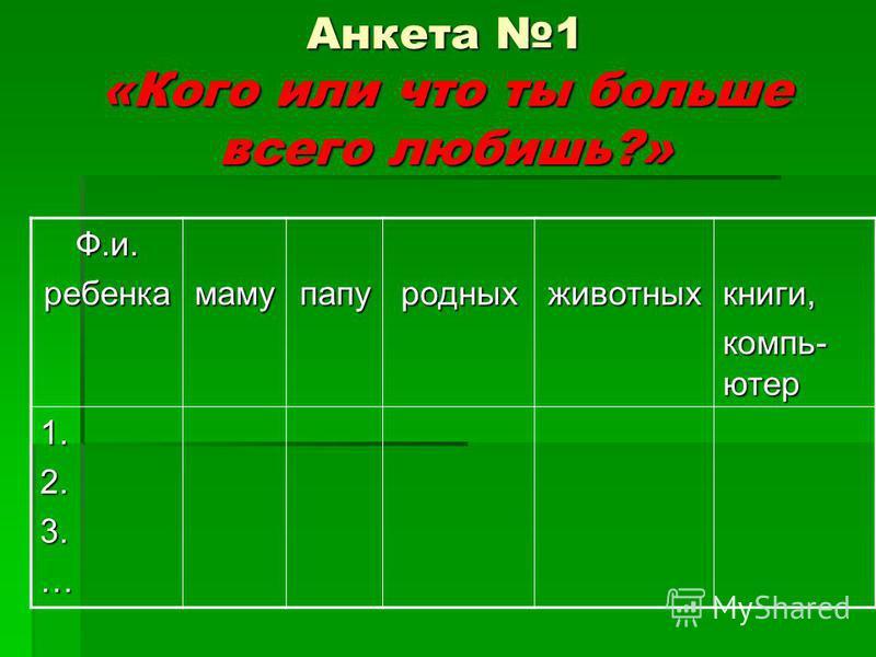 Анкета 1 «Кого или что ты больше всего любишь?» Ф.и.ребенкамамупапуродныхживотныхкниги, компьютер 1.2.3.…