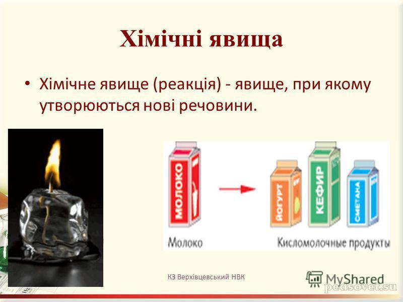 Хімічні явища Хімічне явище (реакція) - явище, при якому утворюються нові речовини. КЗ Верхівцевський НВК