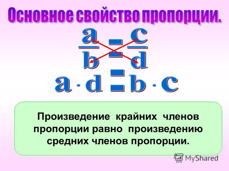 Произведение крайних членов пропорции равно произведению средних членов пропорции.