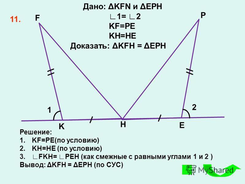 11. K F H P E Дано: ΔKFN и ΔEPH 1= 2 KF=PE KH=HE Доказать: ΔKFH = ΔEPH 2 1 Решение: 1.KF=PE(по условию) 2.KH=HE (по условию) 3.FKH= PEH (как смежные с равными углами 1 и 2 ) Вывод: ΔKFH = ΔEPH (по СУС)