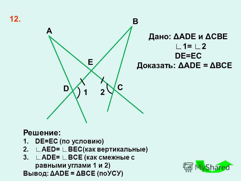 12. E A D B C Дано: ΔADE и ΔCBE 1= 2 DE=EC Доказать: ΔADE = ΔBCE Решение: 1.DE=EC (по условию) 2.AED= BEC(как вертикальные) 3.ADE= BCE (как смежные с равными углами 1 и 2) Вывод: ΔADE = ΔBCE (поУСУ) 1 2