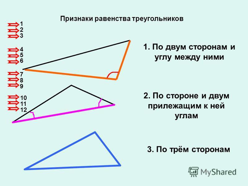 Признаки равенства треугольников 2. По стороне и двум прилежащим к ней углам 1. По двум сторонам и углу между ними 3. По трём сторонам 1 2 4 3 6 5 7 1010 9 8 1 1212