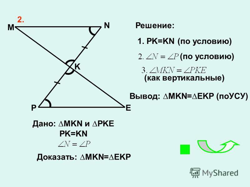 2. M N K PE 1. PK=KN (по условию) Вывод: MKN=EKP (поУСУ) Решение: Дано: MKN и PKE PK=KN Доказать: MKN=EKP (по условию) (как вертикальные)