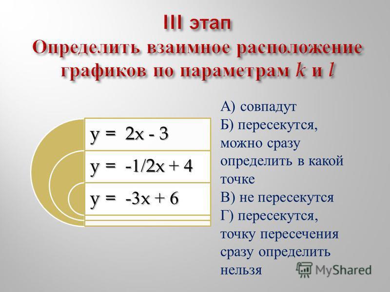 y = 2x - 3 y = -1/2x + 4 y = -3x + 6 А) совпадут Б) пересекутся, можно сразу определить в какой точке В) не пересекутся Г) пересекутся, точку пересечения сразу определить нельзя