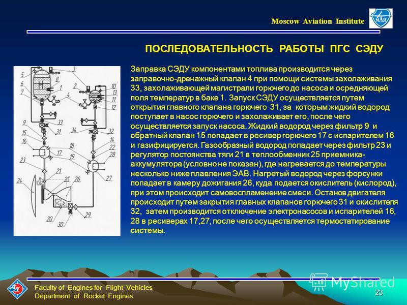 Faculty of Engines for Flight Vehicles Department of Rocket Engines Moscow Aviation Institute 22 ПГС СЭДУ с дожиганием водорода 1 – бак водорода; 2 – бак кислорода; 3 – предохранительный клапан; 4 – клапан заправочно-дренажный; 5, 10, 19 – реле давле