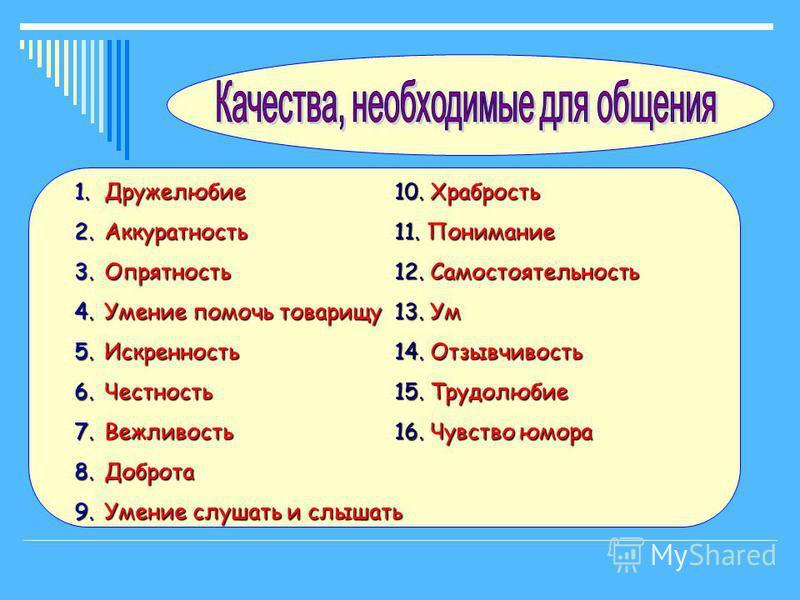 1.Дружелюбие 10. Храбрость 2.Аккуратность 11. Понимание 3. Опрятность 12. Самостоятельность 4. Умение помочь товарищу 13. Ум 5.Искренность 14. Отзывчивость 6.Честность 15. Трудолюбие 7. Вежливость 16. Чувство юмора 8. Доброта 9. Умение слушать и слыш