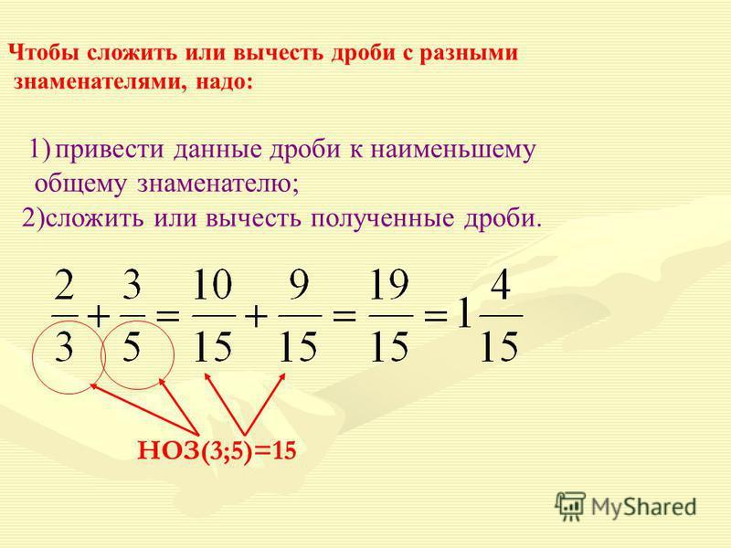 Чтобы сложить или вычесть дроби с разными знаменателями, надо: 1)привести данные дроби к наименьшему общему знаменателю; 2)сложить или вычесть полученные дроби. НОЗ(3;5)=15