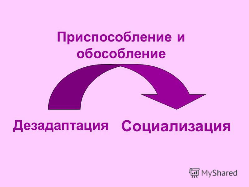 Дезадаптация Социализация Приспособление и обособление