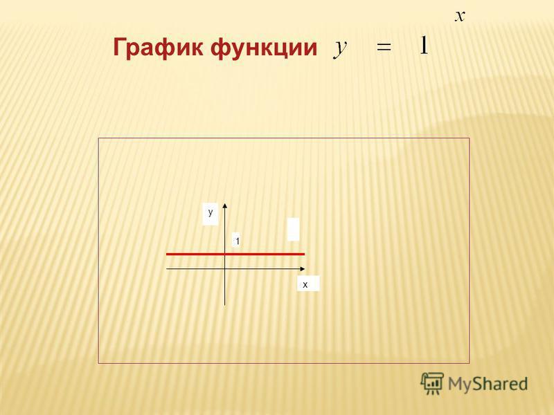 График функции у х 1
