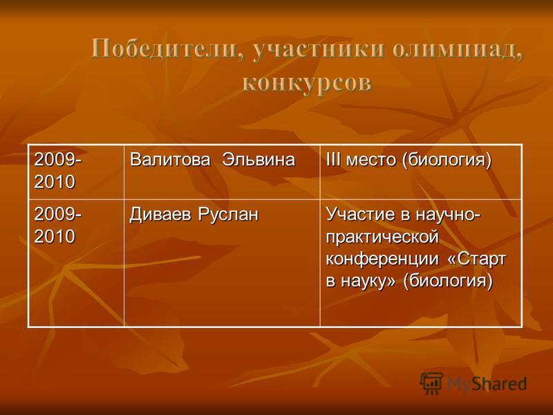 2009- 2010 Валитова Эльвина III место (биология) 2009- 2010 Диваев Руслан Участие в научно- практической конференции «Старт в науку» (биология)