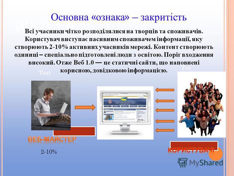 WEB 1.0 Text Tex Text Основна « ознака » – закритість 2-10% Всі учасники чітко розподілялися на творців та споживачів. Користувач виступає пасивним споживачем інформації, яку створюють 2-10% активних учасників мережі. Контент створюють одиниці – спец