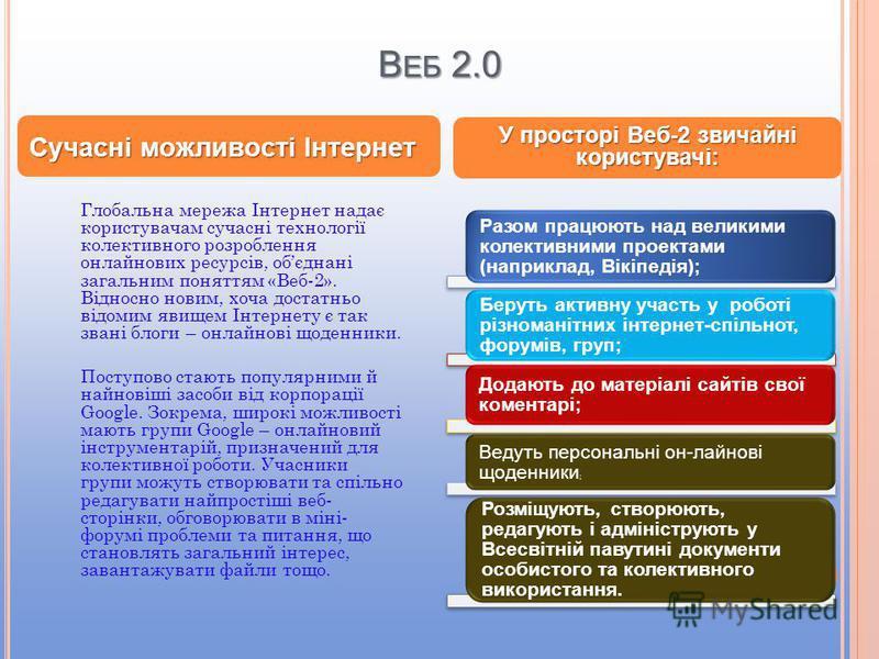 В ЕБ 2.0 Сучасні можливості Інтернет У просторі Веб-2 звичайні користувачі: Глобальна мережа Інтернет надає користувачам сучасні технології колективного розроблення онлайнових ресурсів, обєднані загальним поняттям «Веб-2». Відносно новим, хоча достат