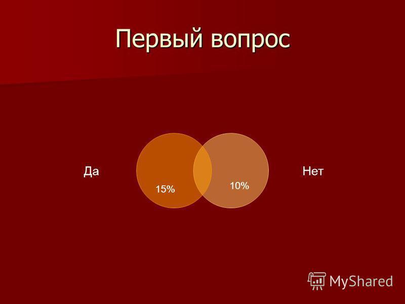 Первый вопрос Да Нет 15% 10%