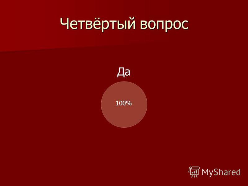 Четвёртый вопрос Да 100%