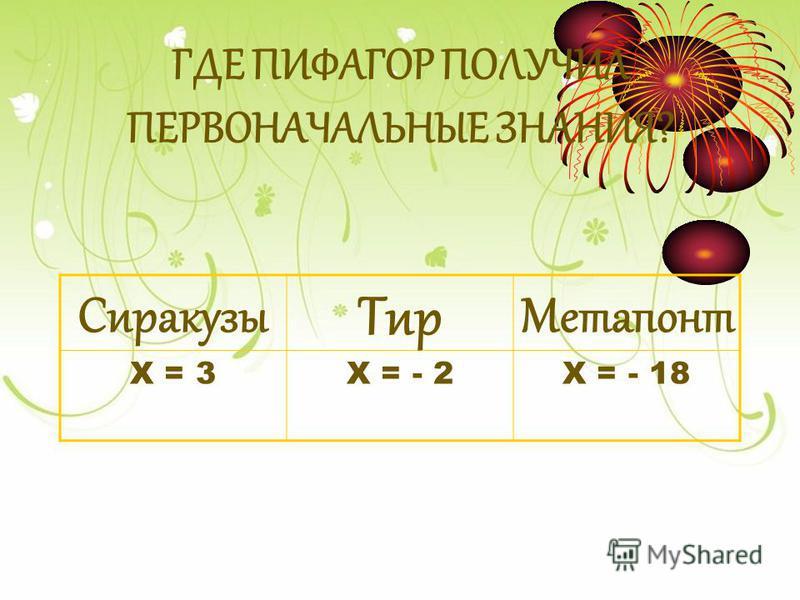 ГДЕ ПИФАГОР ПОЛУЧИЛ ПЕРВОНАЧАЛЬНЫЕ ЗНАНИЯ? Х = 3Х = - 2Х = - 18 Сиракузы Тир Метапонт