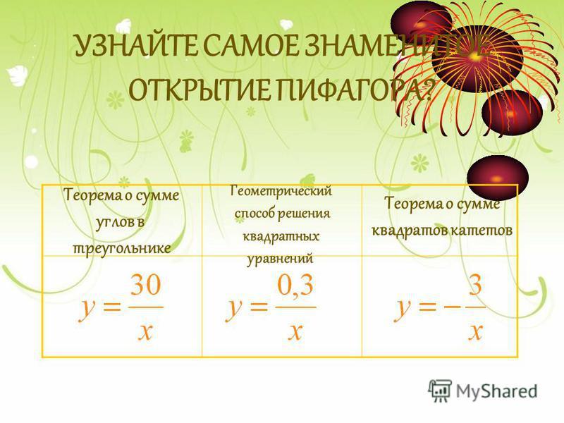 Теорема о сумме углов в треугольнике Геометрический способ решения квадратных уравнений Теорема о сумме квадратов катетов