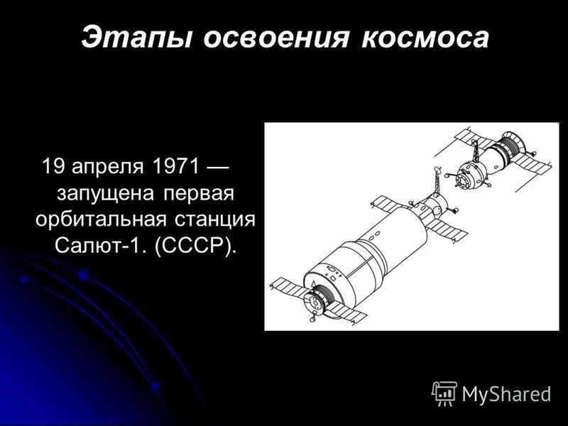 Этапы освоения космоса 19 апреля 1971 запущена первая орбитальная станция Салют-1. (СССР).