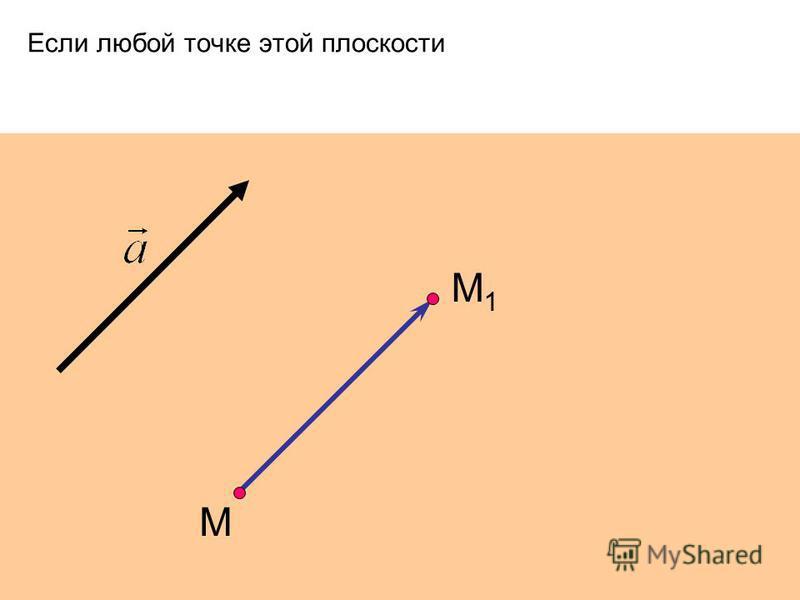 M Если любой точке этой плоскости поставить в соответствие другую точку этой плоскости так, что то говорят что задан параллельный перенос на вектор M1M1