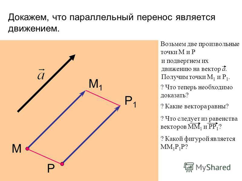 M M1M1 Докажем, что параллельный перенос является движением. Возьмем две произвольные точки М и Р и подвергнем их движению на вектор а. Получим точки М 1 и Р 1. Р1Р1 Р ? Что теперь необходимо доказать? ? Какие вектора равны? ? Что следует из равенств