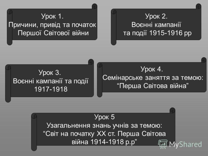 Урок 2. Воєнні кампанії та події 1915-1916 рр Урок 1. Причини, привід та початок Першої Світової війни Урок 3. Воєнні кампанії та події 1917-1918 Урок 4. Семінарське заняття за темою: Перша Світова війна Урок 5 Узагальнення знань учнів за темою: Світ