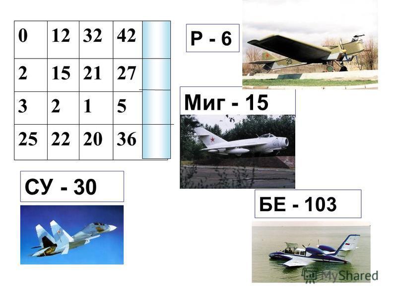 36202225 5123 2721152 4232120 Р - 6 Миг - 15 СУ - 30 БЕ - 103