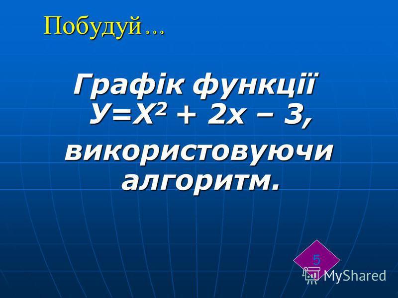 Графік функції У=Х 2 + 2х – 3, використовуючи алгоритм. використовуючи алгоритм. Побудуй … 5