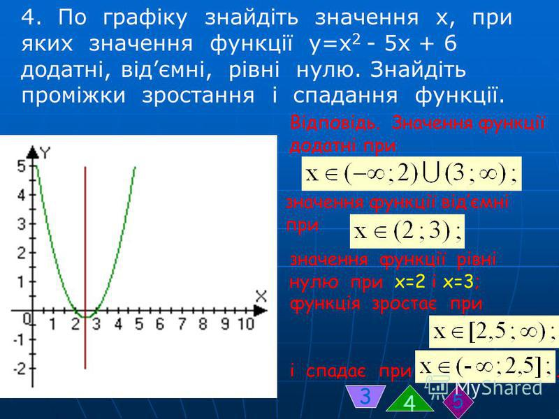 4. По графіку знайдіть значення х, при яких значення функції у=х 2 - 5х + 6 додатні, відємні, рівні нулю. Знайдіть проміжки зростання і спадання функції. Відповідь. Значення функції додатні при значення функції відємні при значення функції рівні нулю