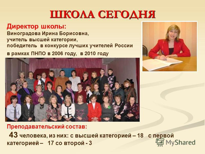 ШКОЛА СЕГОДНЯ Директор школы: Виноградова Ирина Борисовна, учитель высшей категории, победитель в конкурсе лучших учителей России в рамках ПНПО в 2006 году, в 2010 году Преподавательский состав: 43 человека, из них: с высшей категорией – 18 с первой