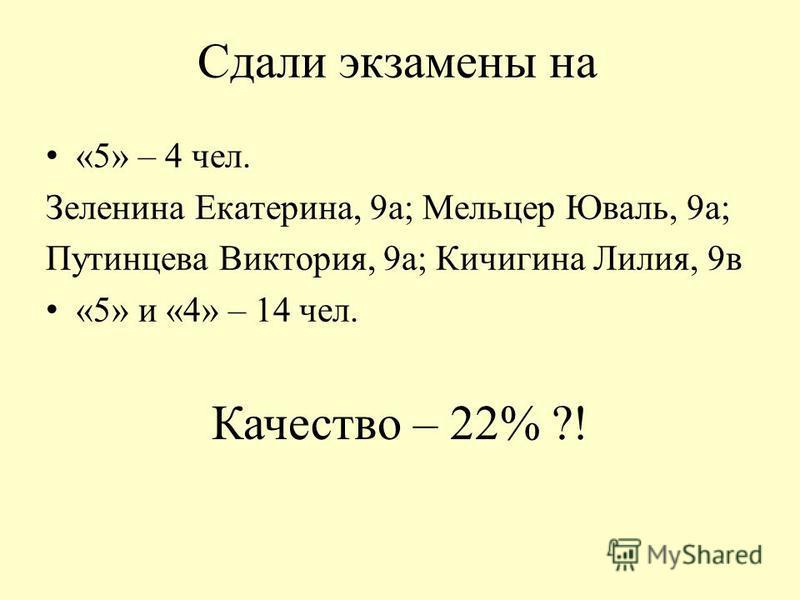 Сдали экзамены на «5» – 4 чел. Зеленина Екатерина, 9 а; Мельцер Юваль, 9 а; Путинцева Виктория, 9 а; Кичигина Лилия, 9 в «5» и «4» – 14 чел. Качество – 22% ?!