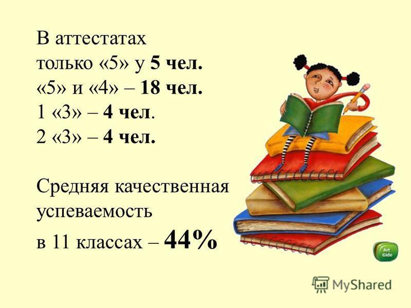 В аттестатах только «5» у 5 чел. «5» и «4» – 18 чел. 1 «3» – 4 чел. 2 «3» – 4 чел. Средняя качественная успеваемость в 11 классах – 44%