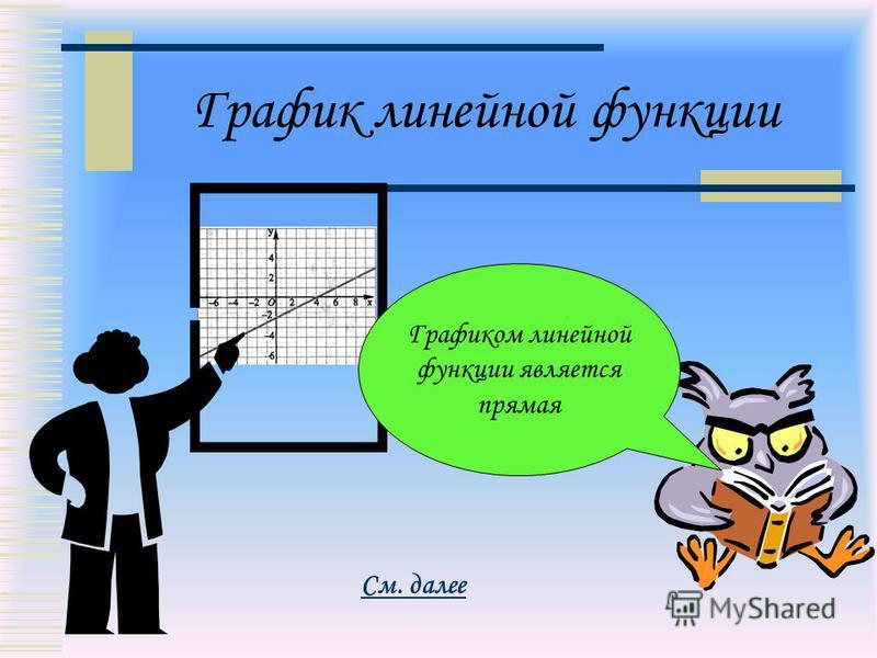 Функция, заданная формулой, где k, b некоторые числа, x независимая переменная, называется линейной Определение