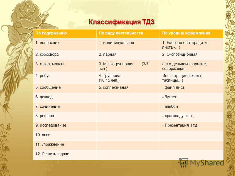 Классификация ТДЗ По содержанию По виду деятельности По уровню оформления 1. вопросник 1. индивидуальная 1. Рабочая ( в тетради «с листа»…) 2. кроссворд 2. парная 2. Экспозиционная 3. макет, модель 3. Мелкогрупповая (3-7 чел.) (на отдельном формате,