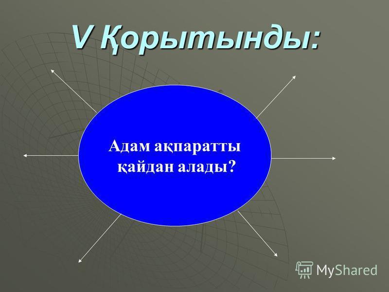 V Қорытынды: Адам ақпаратты қайдан алады?