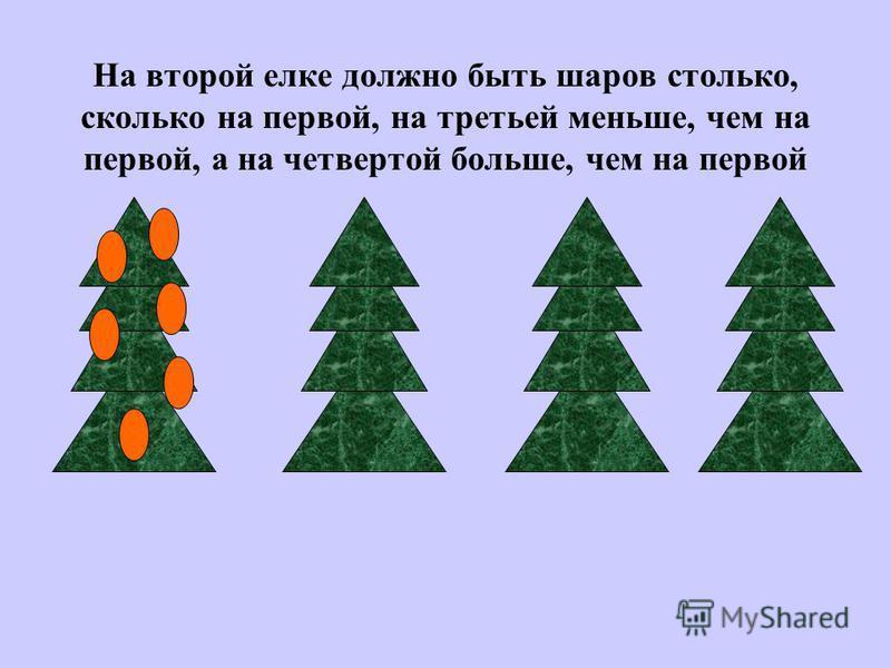 На второй елке должно быть шаров столько, сколько на первой, на третьей меньше, чем на первой, а на четвертой больше, чем на первой