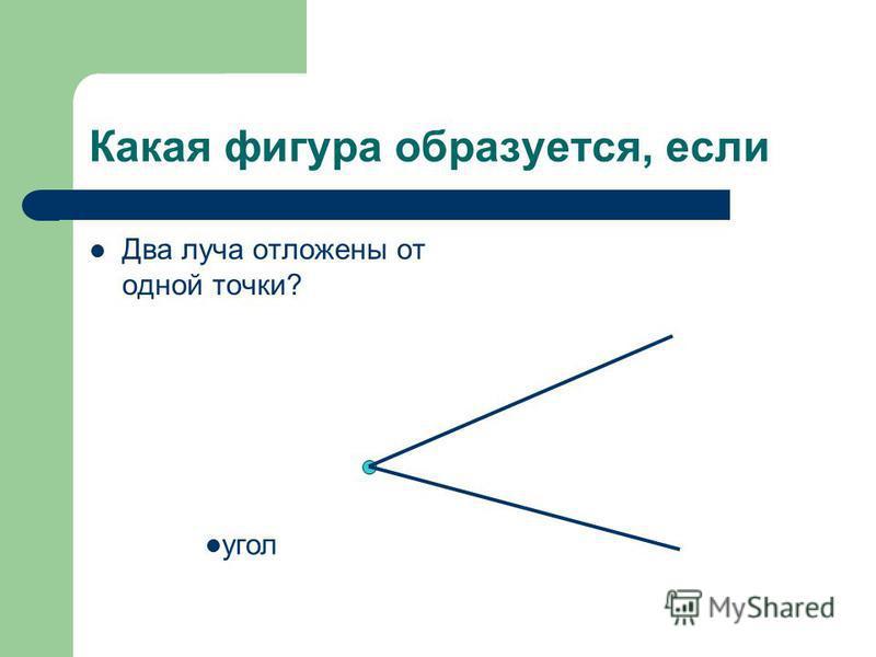 Какая фигура образуется, если Два луча отложены от одной точки? угол