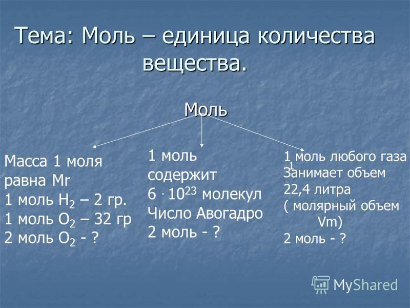 Тема: Моль – единица количества вещества. Моль Моль Масса 1 моля равна Mr 1 моль H 2 – 2 гр. 1 моль O 2 – 32 гр 2 моль O 2 - ? 1 моль содержит 6. 10 23 молекул Число Авогадро 2 моль - ? 1 1 моль любого газа Занимает объем 22,4 литра ( молярный объем