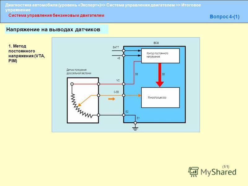 Диагностика автомобиля (уровень «Эксперт»)>> Система управления двигателем >> Итоговое упражнение Система управления бензиновым двигателем Вопрос 4-(1) (1/1) ECU BATT +B Датчик положения дроссельной заслонки VC 0-5В 5В E2 E1 Контур постоянного напряж