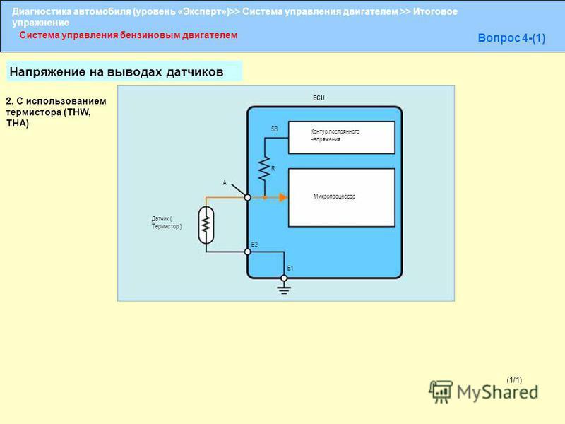 Диагностика автомобиля (уровень «Эксперт»)>> Система управления двигателем >> Итоговое упражнение Система управления бензиновым двигателем Вопрос 4-(1) (1/1) ECU Датчик ( Термистор ) R E2 E1 Контур постоянного напряжения Микропроцессор A 5В 2. С испо