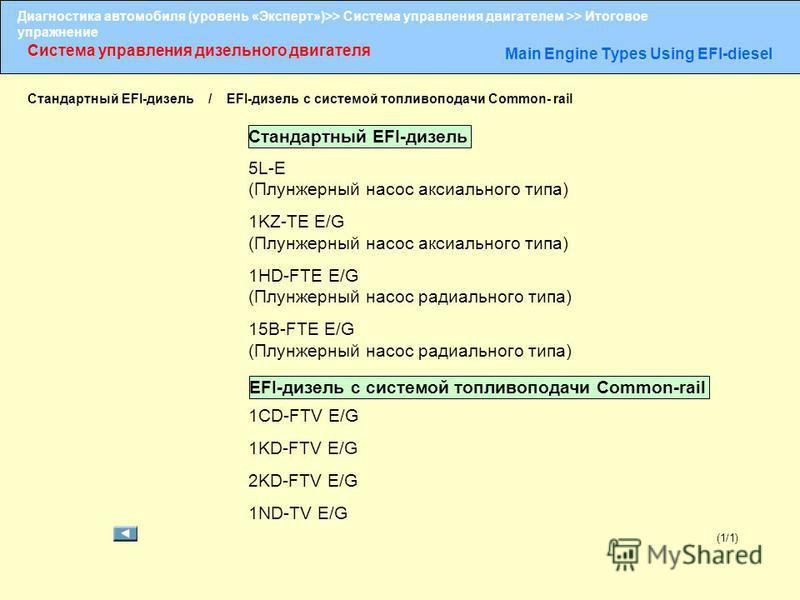 Диагностика автомобиля (уровень «Эксперт»)>> Система управления двигателем >> Итоговое упражнение Система управления дизельного двигателя Main Engine Types Using EFI-diesel (1/1) Стандартный EFI-дизель / EFI-дизель с системой топливоподачи Common- ra