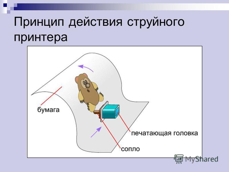 Принципы работы принтера Принцип действия матричного принтера