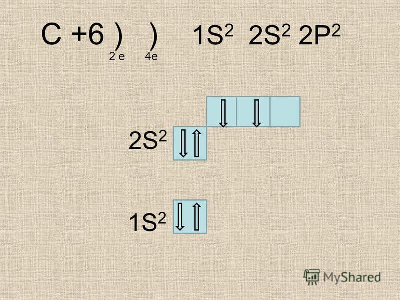 С +6 ) ) 1S 2 2S 2 2Р 2 2 e 4e 2S 2 1S 2