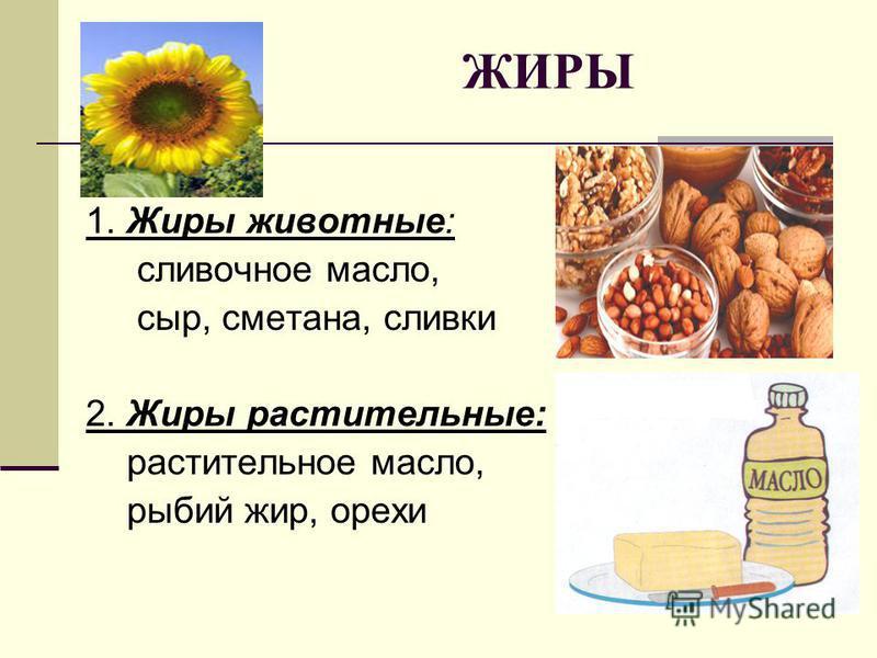 1. Жиры животные: сливочное масло, сыр, сметана, сливки 2. Жиры растительные: растительное масло, рыбий жир, орехи