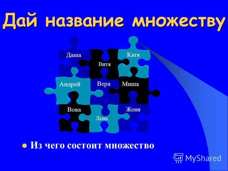 Дай название множеству Из чего состоит множество Миша Лена Женя Вера Андрей Вова Витя Катя Даша