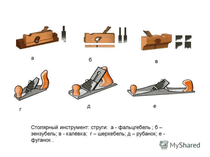 Столярный инструмент: струги: а - фальцгебель ; б – зензубель; в - калёвка; г – шерхебель; д – рубанок; е - фуганок. а б в г де