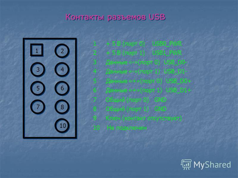1 2 7 10 8 3 6 5 4 Контакты разъемов USB 1 + 5 В (порт 0) USB0_PWR 2 + 5 В (порт 1) USB1_PWR 3 Данные «-»(порт 0) USB_D0- 4 Данные «-»(порт 1) USB_D1- 5 Данные «+»(порт 0) USB_D0+ 6 Данные «+»(порт 1) USB_D1+ 7 Общий (порт 0) GND 8 Общий (порт 1) GND